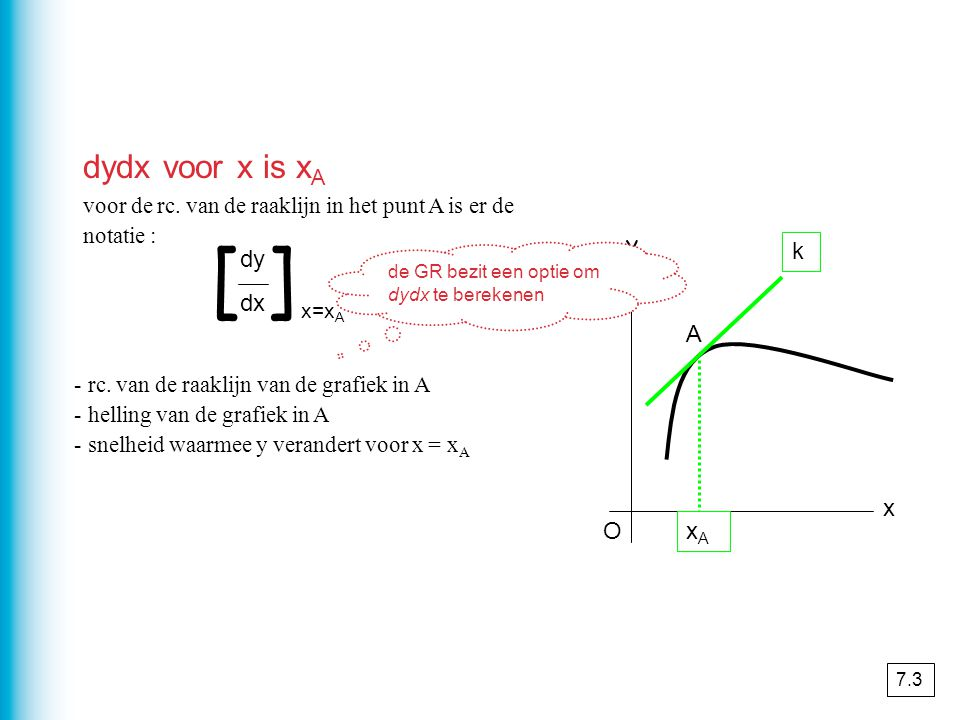[ ] dydx voor x is xA y k dy dx A x O xA